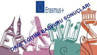 Erasmus + KA1 Okul Eğitimi Başvuru Sonuçları