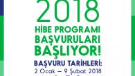 Sabancı Vakfı 2018 Hibe Programı Başvuruları Başlıyor