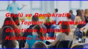 Güçlü ve Demokratik Sivil Toplum İçin Kapasite Geliştirme Eğitimleri Katılımcı Listesi